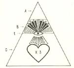 Første afsnit (Det levende væsen) – Kapitel 4 (Det levende væsens bevidsthed eller psyke) – Lektion 22