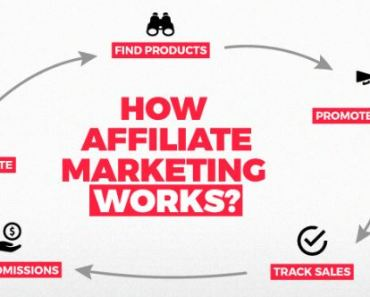 How Affiliates Make Money in 2019