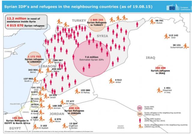 Syria IDPs refugees
