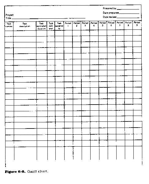 blank 2 column chart template
