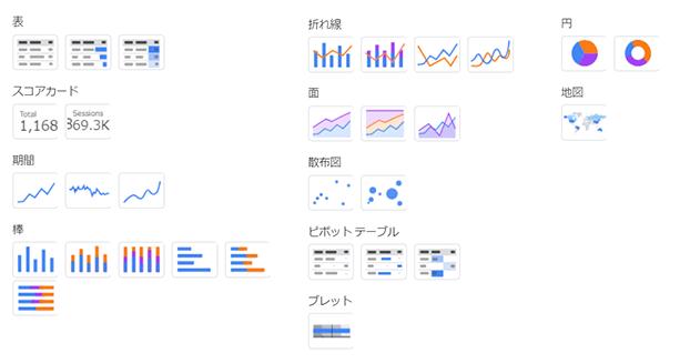 グラフの種類