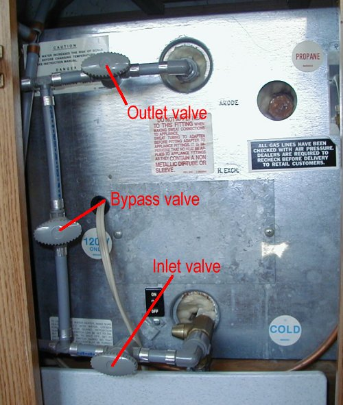 rv water tank wiring diagram direct tv swm box everywhere