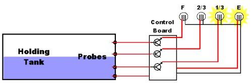 dual battery solenoid isolator wiring diagram brain lobes winnebago diagram, winnebago, free engine image for user manual download
