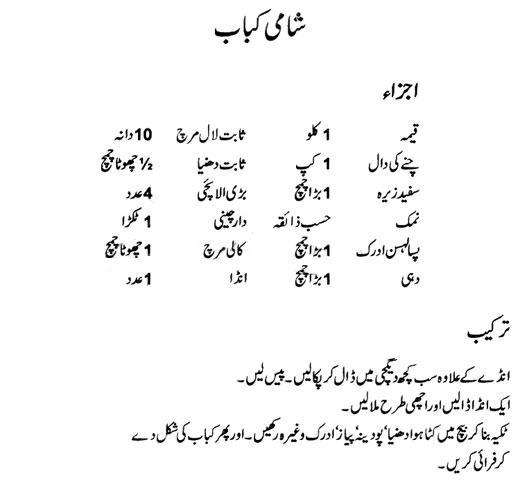 Gallery Avocados Meaning In Urdu