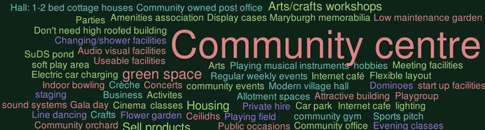 Maryburgh Community