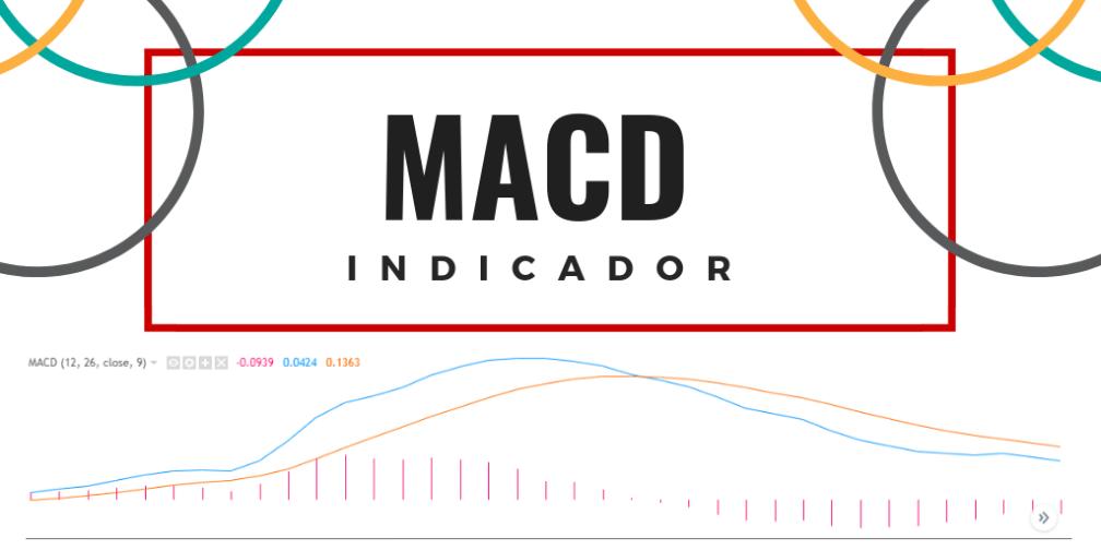 macd indicador