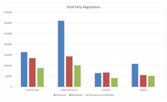 county party registration