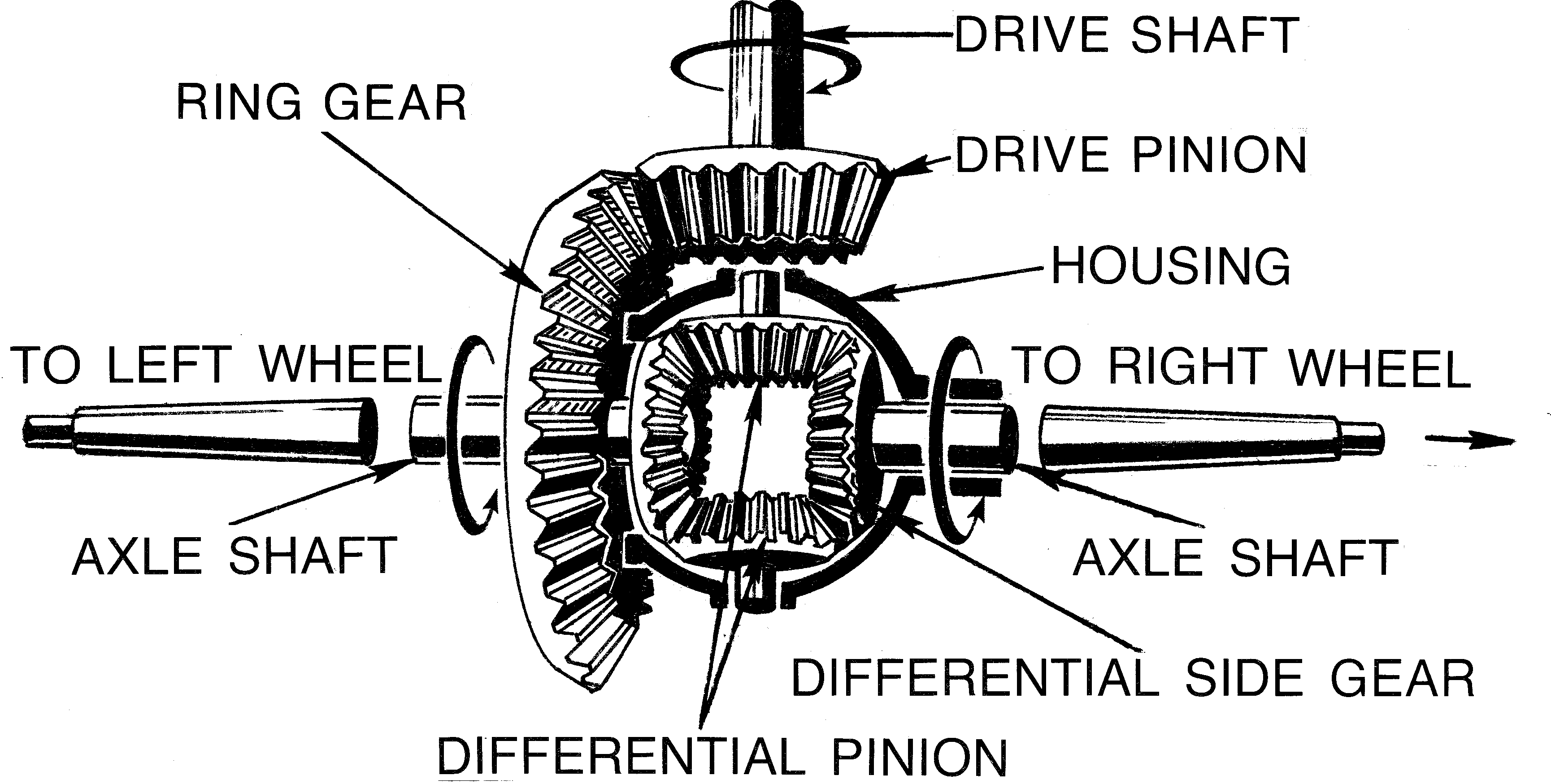 File Differential Gear Psf