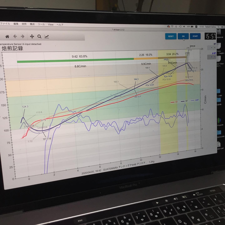焙煎作業中。  今日は、前回良かった時の焙煎データを元に、焙煎曲線を近づけてみた。