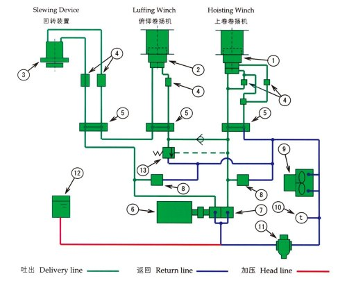 small resolution of deck crane hydraulic circuit diagram