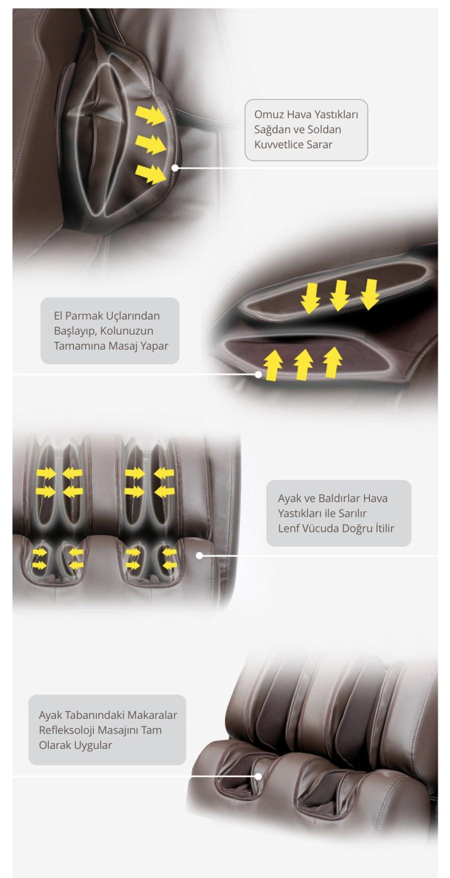 Royal Masaj Koltuğu Tüm Sistem Hava Yastıkları