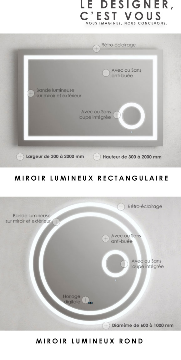 Miroir Salle De Bain Et Luminaire Masalledebain Com