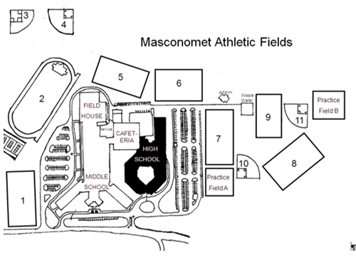 Use of Facilities / Use of Facilities