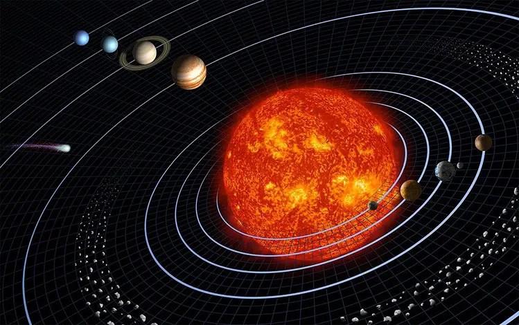 beta orbiter sun