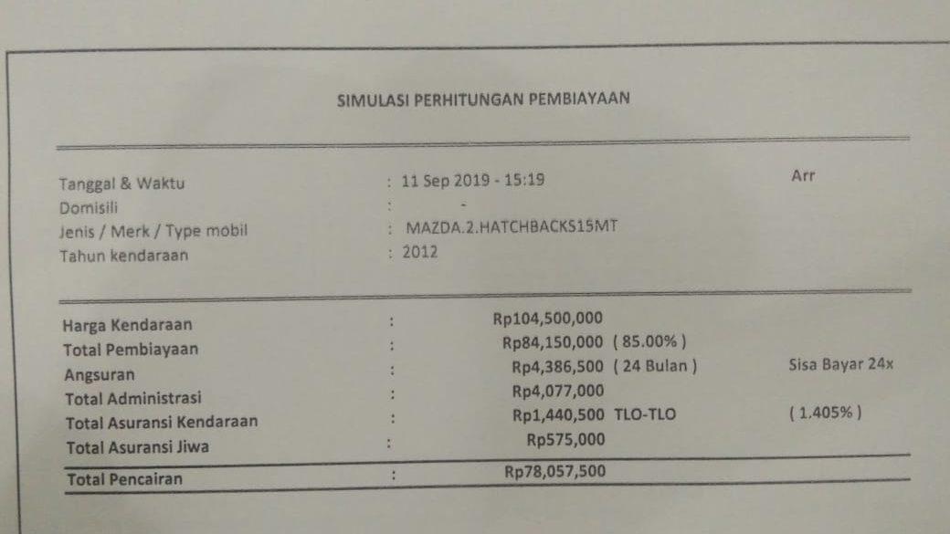 Pinjaman tunai jaminan BPKB Mobil MAZDA 2 HATCHBACKS15MT 2012