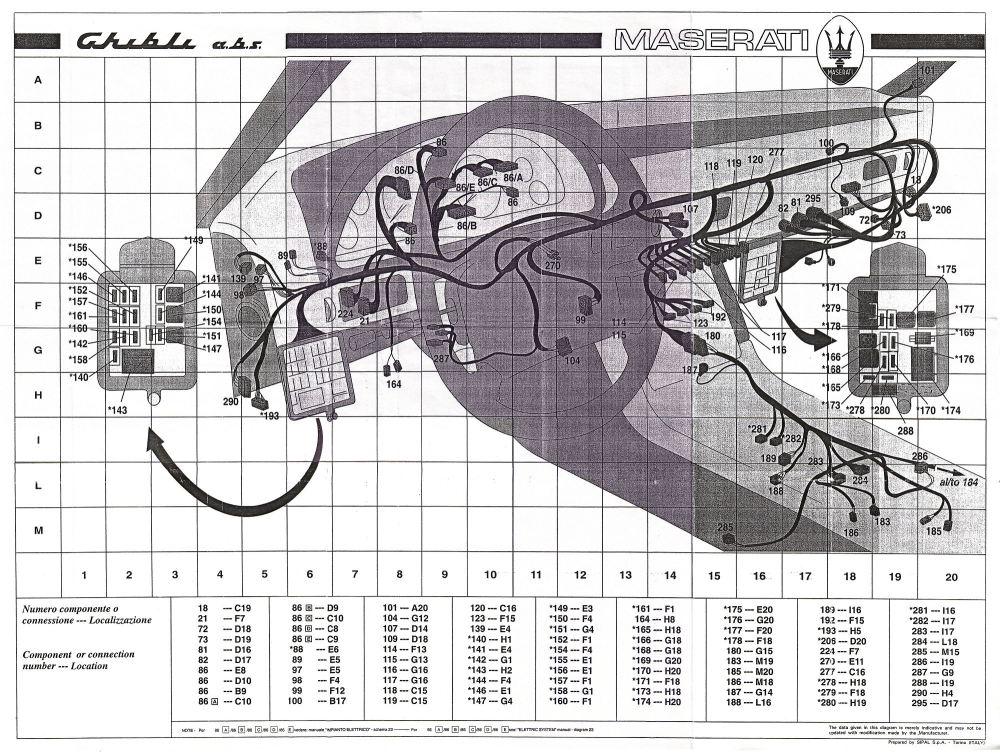 medium resolution of 2 litre ghibli ii production 2015 maserati ghibli fuse box location index to dashboard schematic electrical