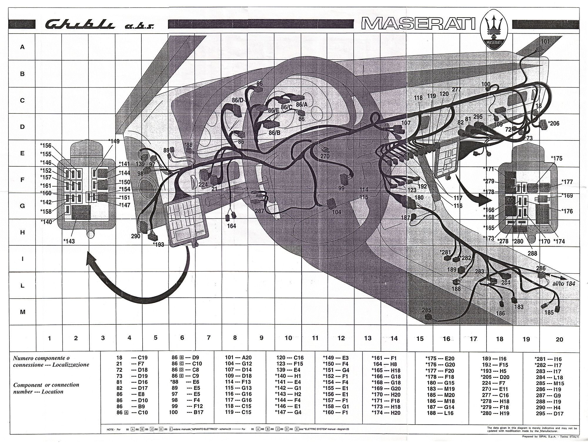 hight resolution of 2 litre ghibli ii production 2015 maserati ghibli fuse box location index to dashboard schematic electrical