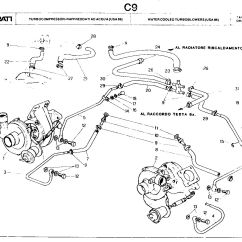 Dodge Ignition Module Wiring Diagram Led Tail Light Accel Imageresizertool Com