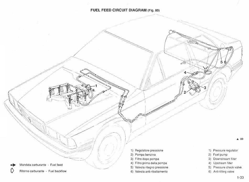 Service manual [Injector Pump Removal 1984 Maserati
