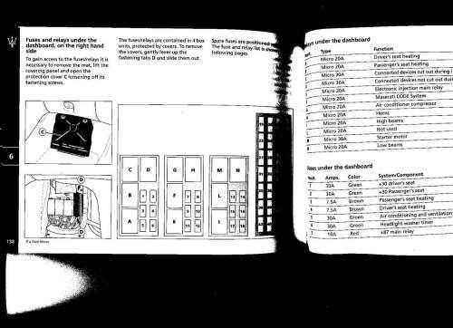 small resolution of maserati fuse box diagram my wiring diagram 2008 maserati wiring diagram