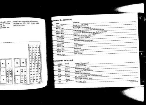 small resolution of maserati fuse box schema diagram database maserati tc fuse box location