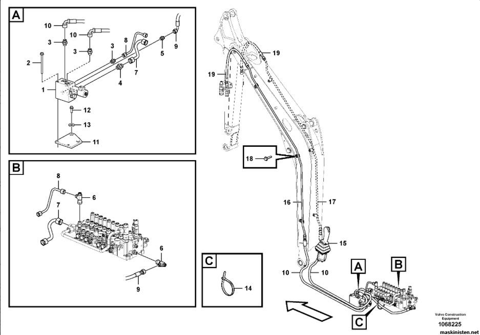 Ny rotortilt installation Svab/Gp/L8 joystick och