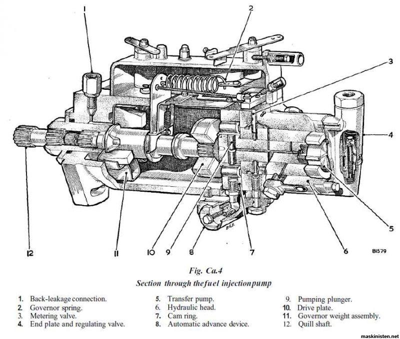 porsche schema moteur volvo 400