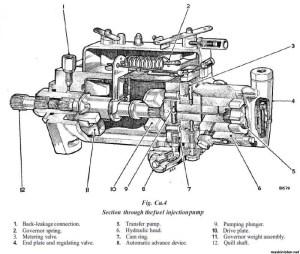 Mf 35 start problem efter långt stillestånd • Maskinisten
