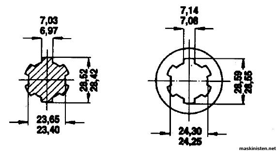 Jcb 3c MkII Växellådsbekymmer.. • Maskinisten