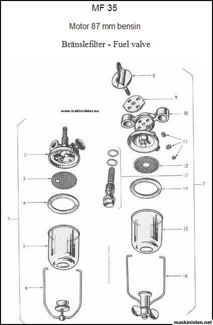 Volvo BM T 32 gummipackning till bränslefilter • Maskinisten