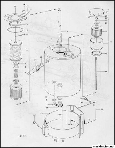 Servofilter bm 616 • Maskinisten