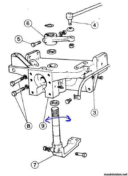 Styraxel MF590 • Maskinisten
