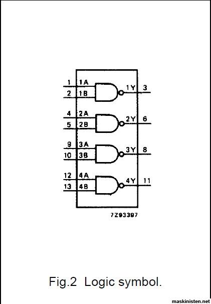 Jag söker efter några st NAND grindar • Maskinisten