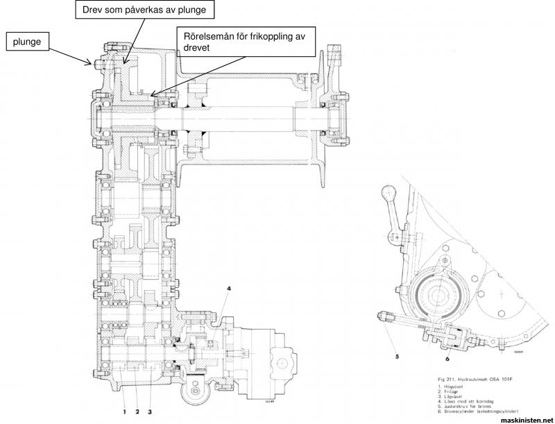 Har skaffat en ÖSA BM350 Skogsboxer i visst behov av
