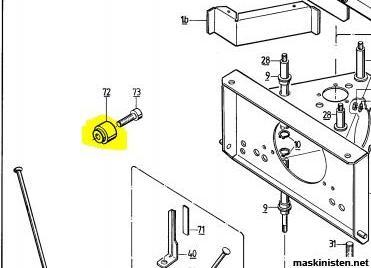 Manual till Scheppach HM2 • Maskinisten