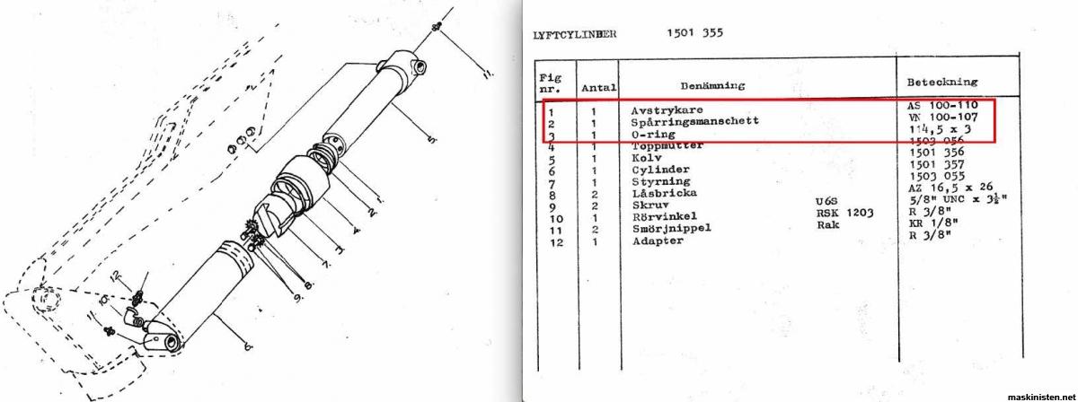 Packa om lyftcylindern på en cranab kran • Maskinisten