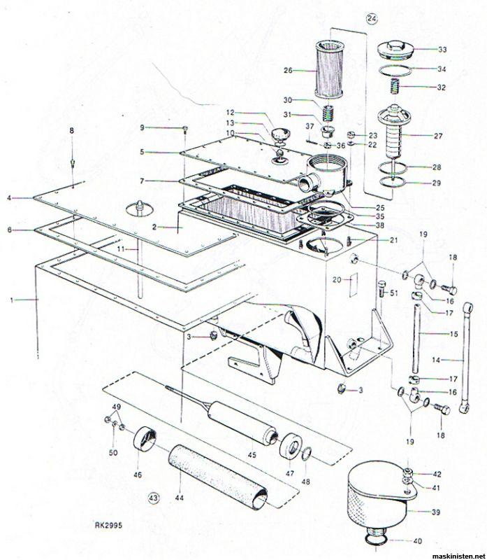 Hydraulproblem BM 218 • Maskinisten
