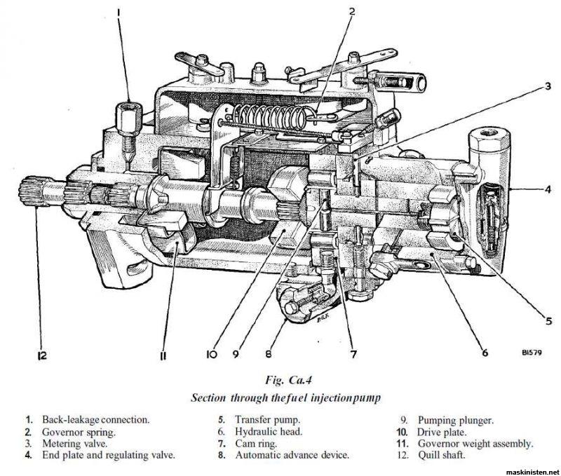 Isärtagning av CAV-pump till en Perkins A3.152 • Maskinisten