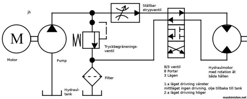 John Deere 435 Wiring Diagram, John, Free Engine Image For