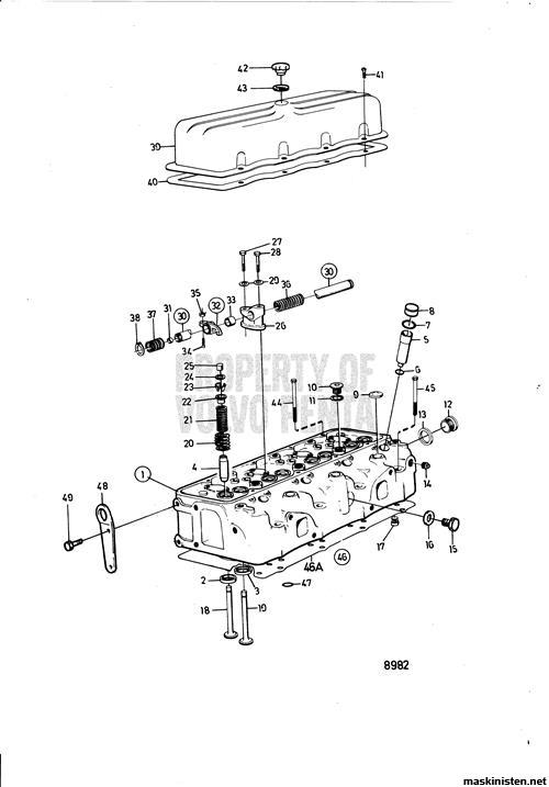 Volvo 4200B Cassette • Maskinisten