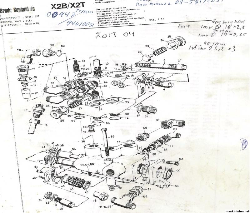 1 bröyt x2 • Maskinisten