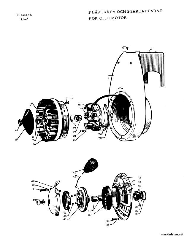 Fleron vad är detta för en en-axling? • Maskinisten