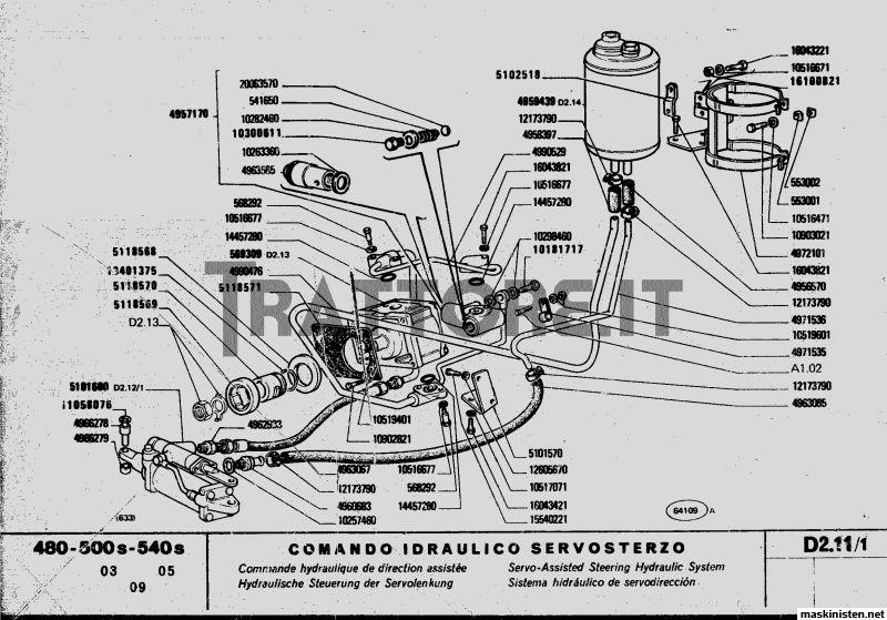 Fiat 500 servohjälp /instruktionsbok. • Maskinisten