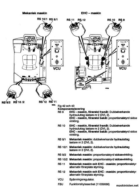 Renovera Volvo BM 6300 • Maskinisten