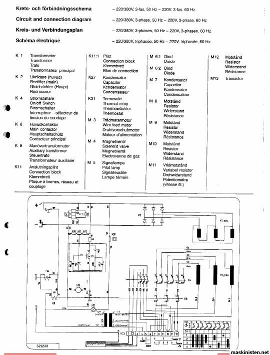 Esab miggy 125 trådmatning slutat fungera. • Maskinisten