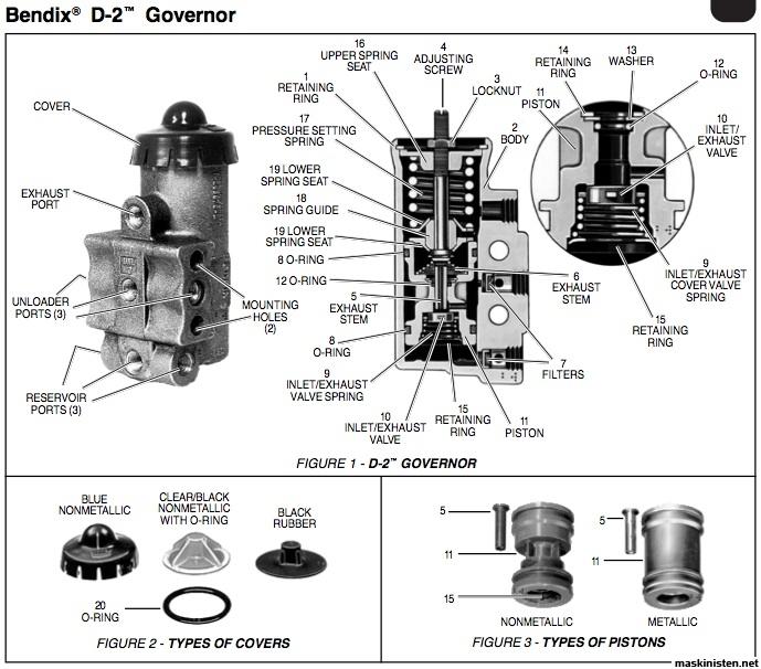 Problem med kompressor på TD 71 • Maskinisten