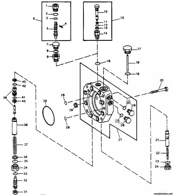 Värmeutveckling i olika typer hydraulsystem • Maskinisten