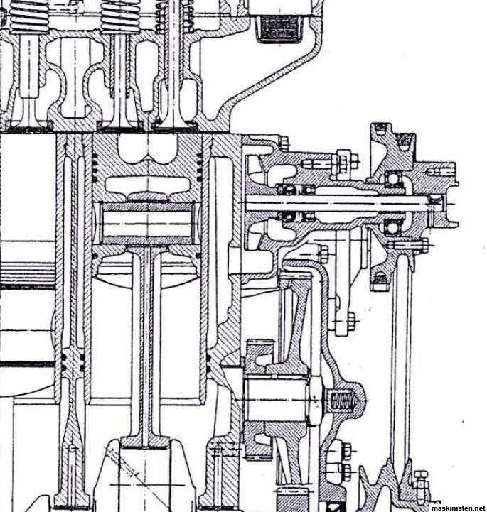 Vatten i oljan • Maskinisten