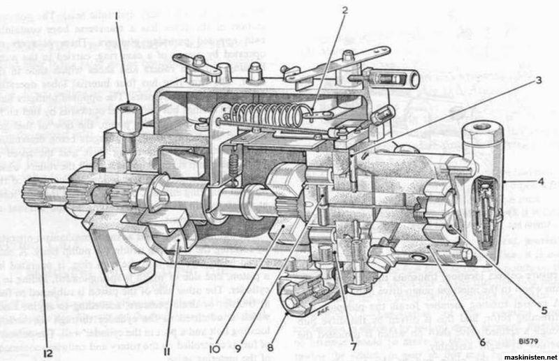 Läcker diesel i från pumpen • Maskinisten