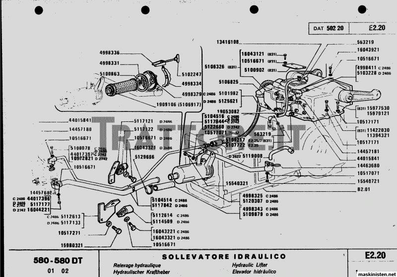 Seg lastare på Fiat • Maskinisten